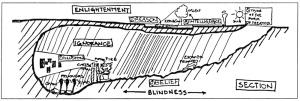 Plato's cave allegory sketch